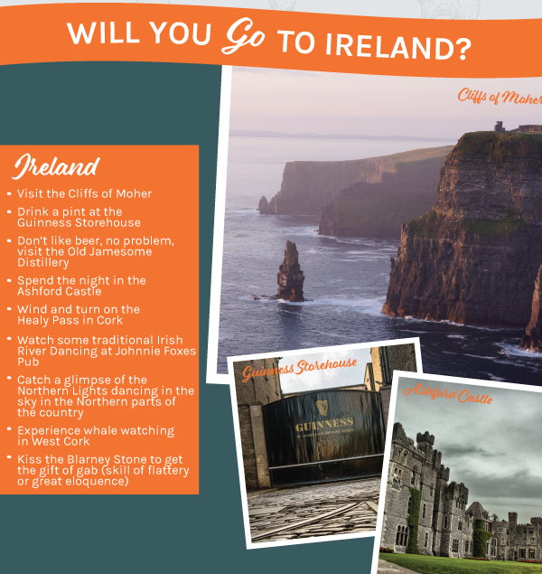 Will you go to Ireland?
