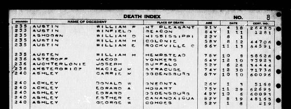 New York State Death Index