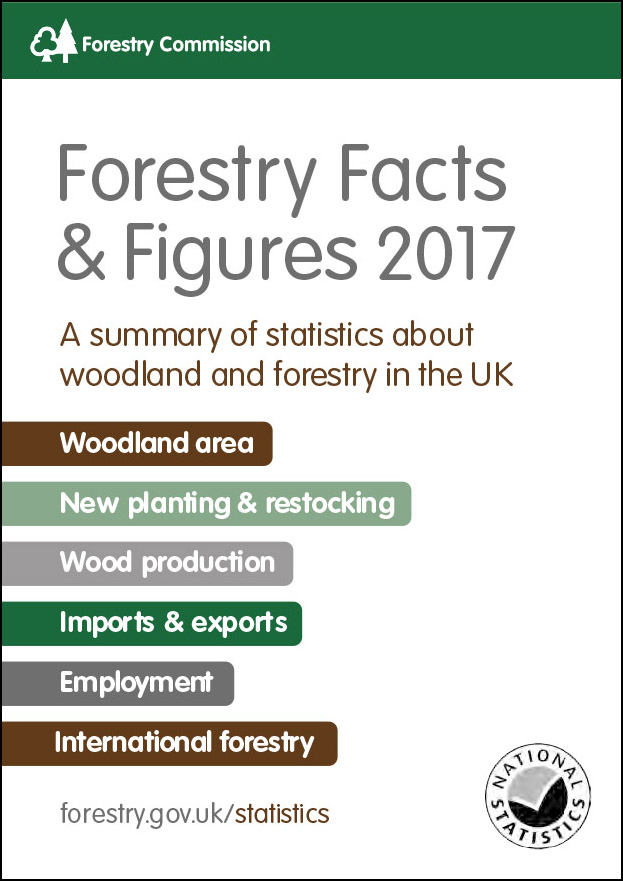 Cover of Forestry Facts & Figures 2017 booklet
