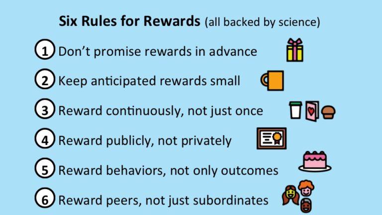 Belohnnungsregeln von Management 3.0 - Grundlage von Merit Money