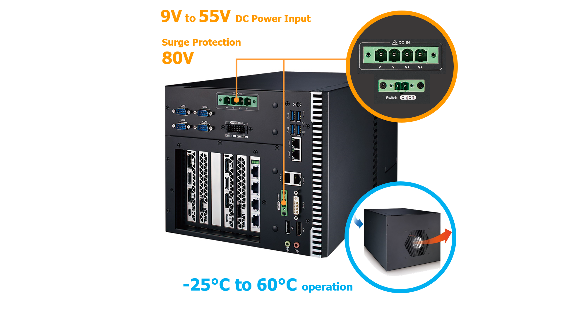 Vecow GPC-1000 is trusted with industrial-grade reliability