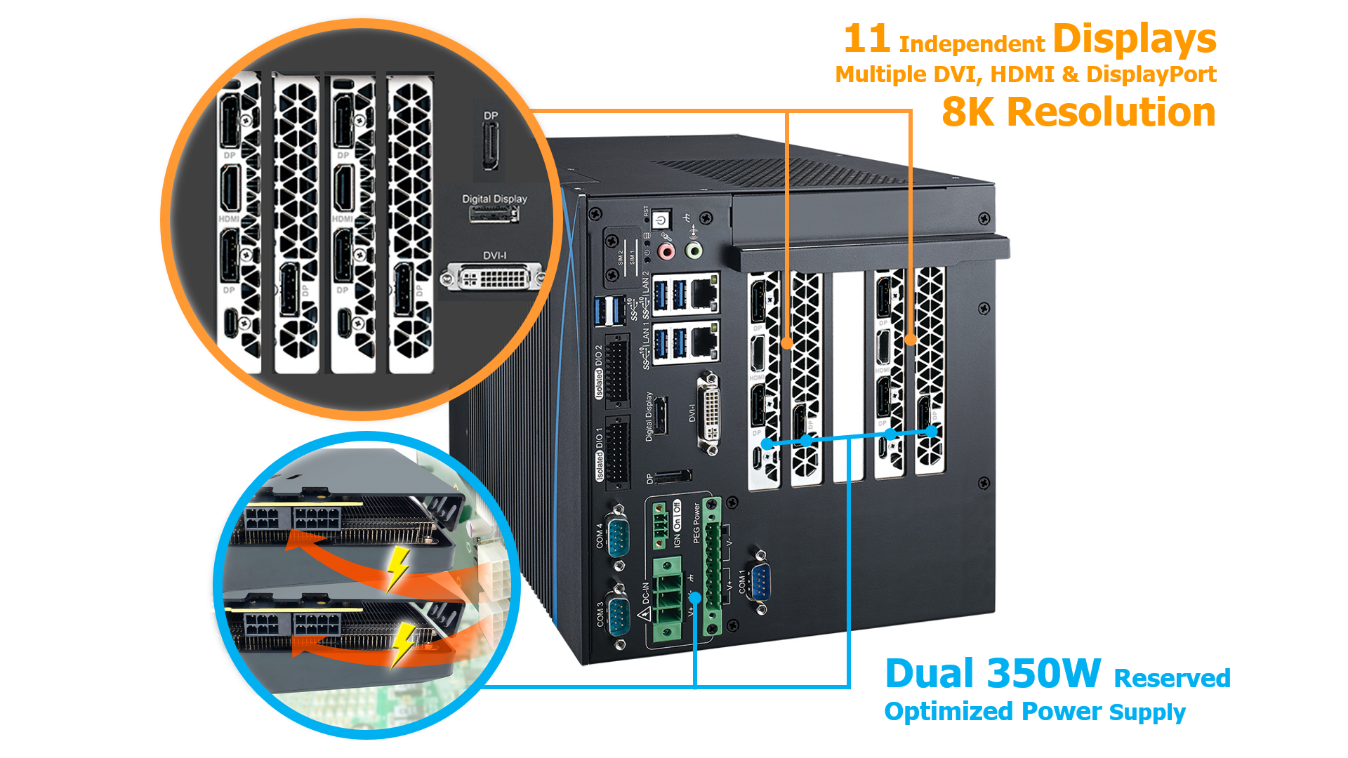 Vecow RCX-1500 PEG delivers leading integrated features