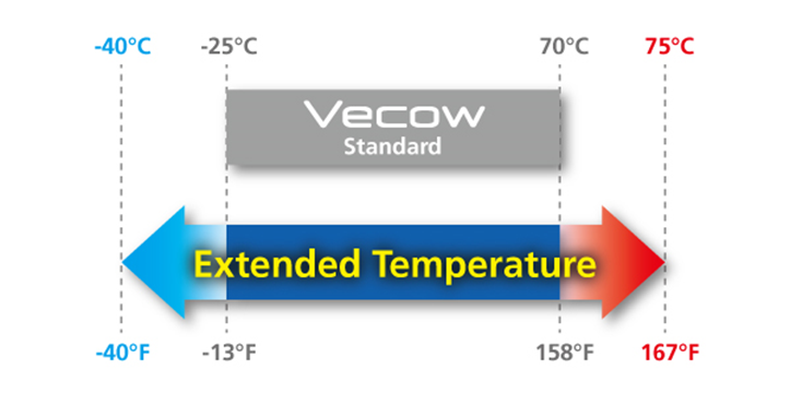 EMBC-2000 support extended operating temperature
