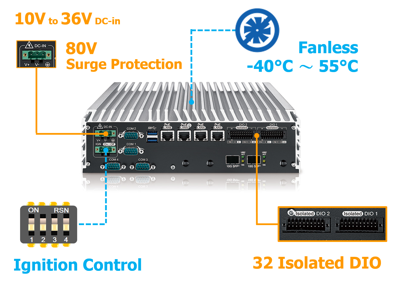 Vecow 10GigE Embedded System Industrial-grade Reliability