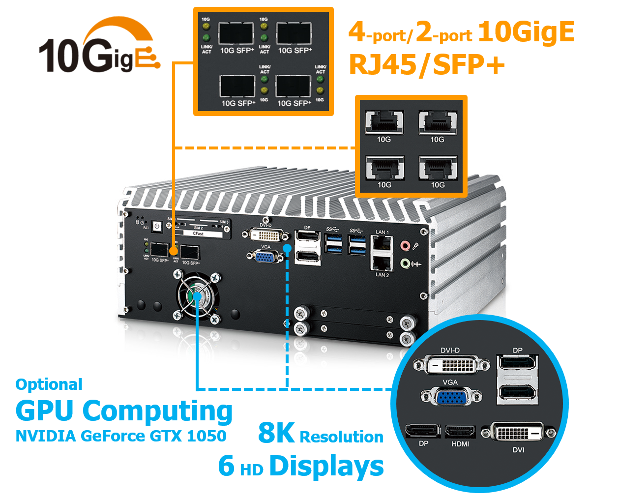 Vecow 10G Embedded System offers versatile solutions for speedy time-to-market