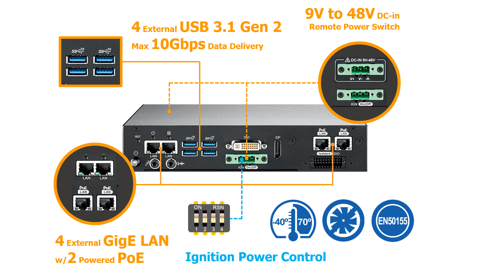 Vecow SPC-5200 Slim Fanless System features system-oriented functions integration