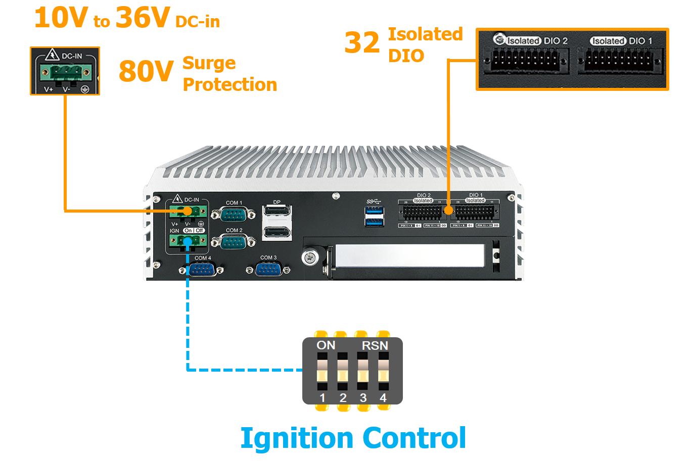 Vecow EVS-1000 Industrial-grade Reliability