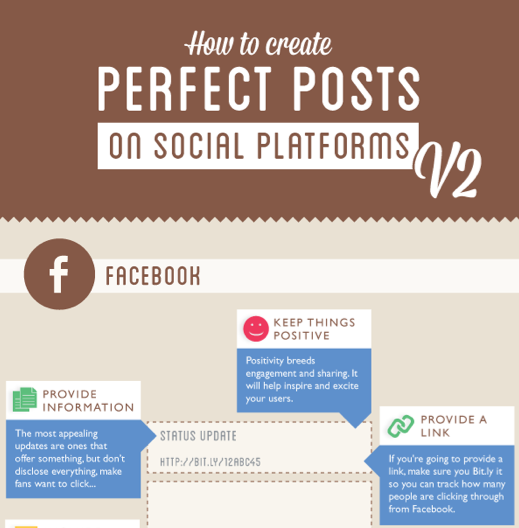 INFOGRAPHIC: How to Create Perfect Posts on Social Platforms
