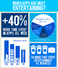 Apps Infographic screenshot