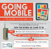INFOGRAPHIC: The Growth of Mobile Advertising