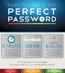 INFOGRAPHIC: How to Create the Perfect Password