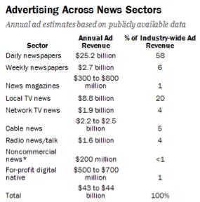 Read TFP's latest Media Metrics post