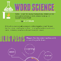 INFOGRAPHIC: The Word Science of Getting People to Share Your Tweets and Posts