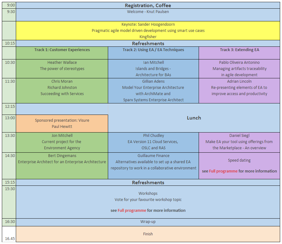 European EA User Group: Conference Agenda London 2014