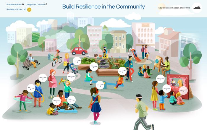 The Resilience Game
