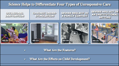 The Spectrum of Neglect: Four Types of Unresponsive Care