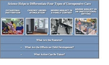 Four Types of Unresponsive Care