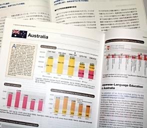 Japanese Survey