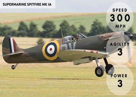 Spitfire Scorecard