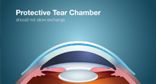 Protective Tear Chamber