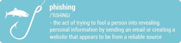 phishing defines