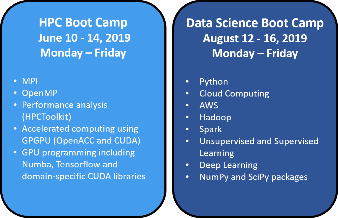 2019 HPC and Data Science Boot Camp