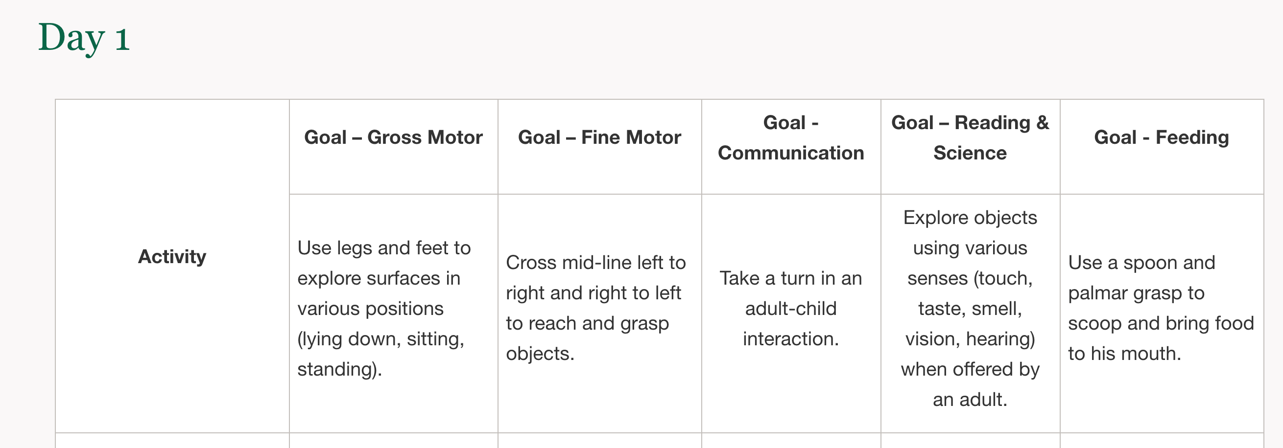 Top row of Active-Goal Matrix on Day 1