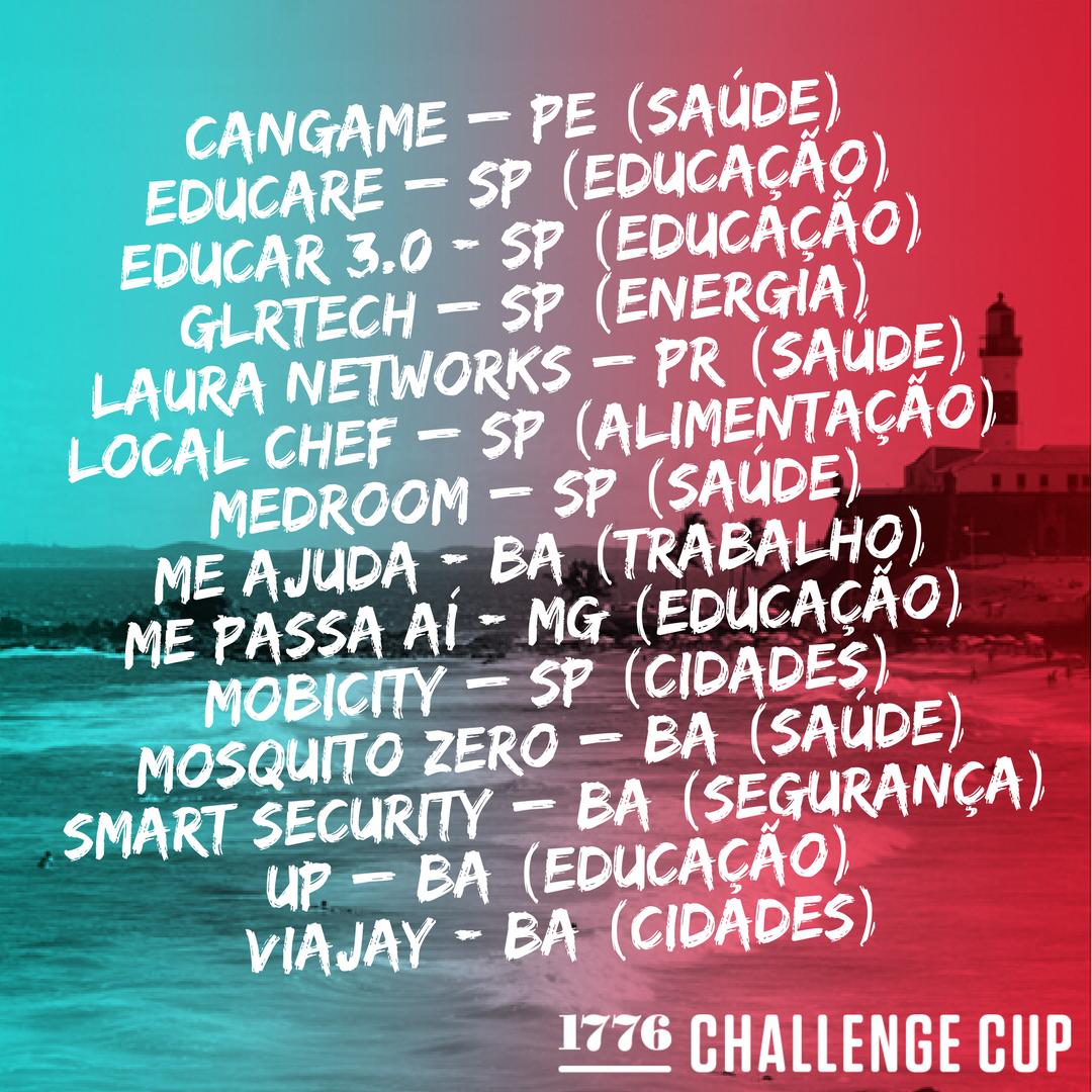 Startups Challenge Cup 2017