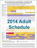 IAC's Laminated Adult Immunization Schedules
