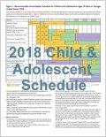 Adult Laminated Immunization Schedules