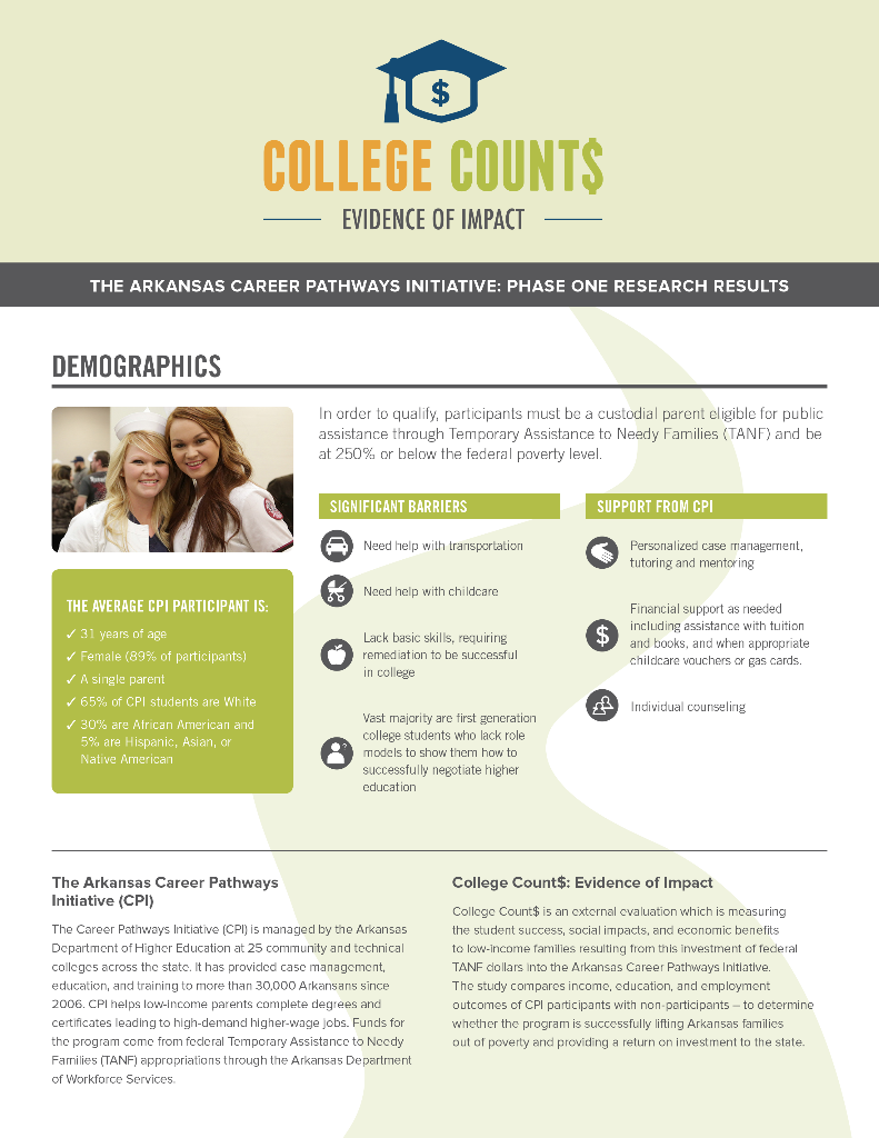 College Counts Demographic One-Sheet