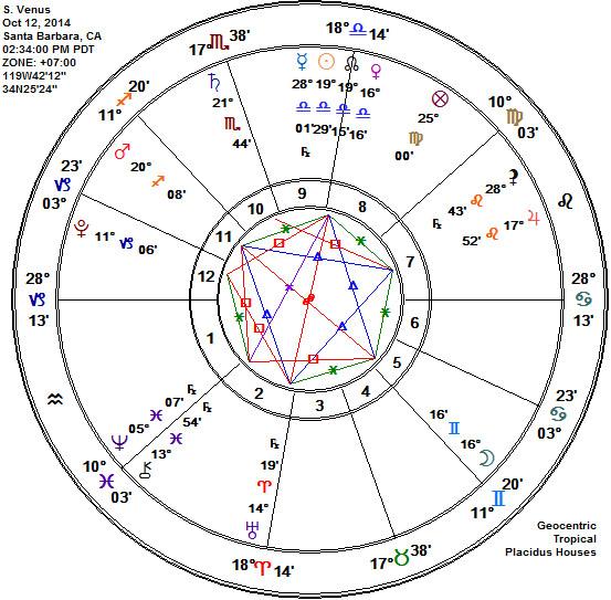 Sweet Week Oct 12 to 20, Moon Trine Venus