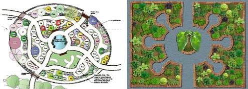 Garden Designs Circles Ss Keyhole