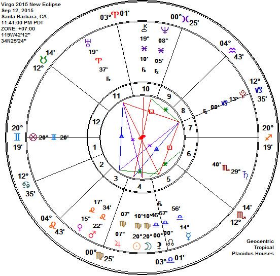 Virgo 2015 New Moon Solar Eclipse Astrology Chart Pluto T Square