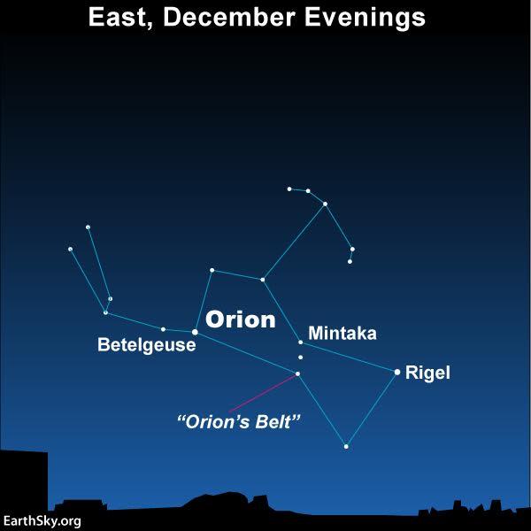 Orion Constellation Hunter Celestial Bridge Mintaka