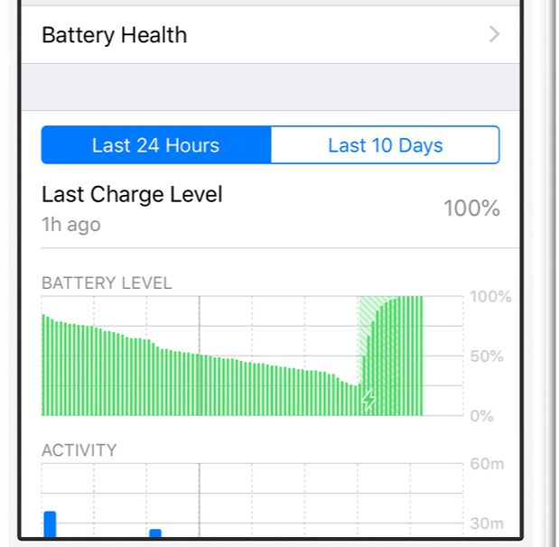 Checking battery health
