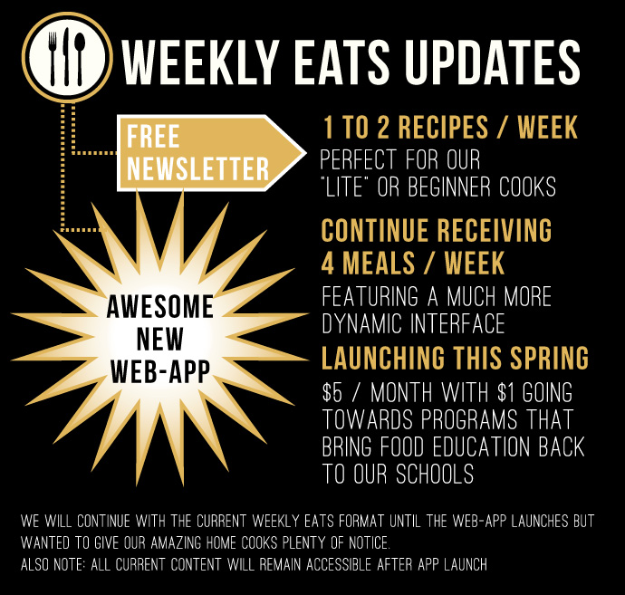 Weekly Eats Updates and Changes