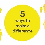 Screenshot from the animation showing a yellow circle with the words '5 ways to make a difference' in it