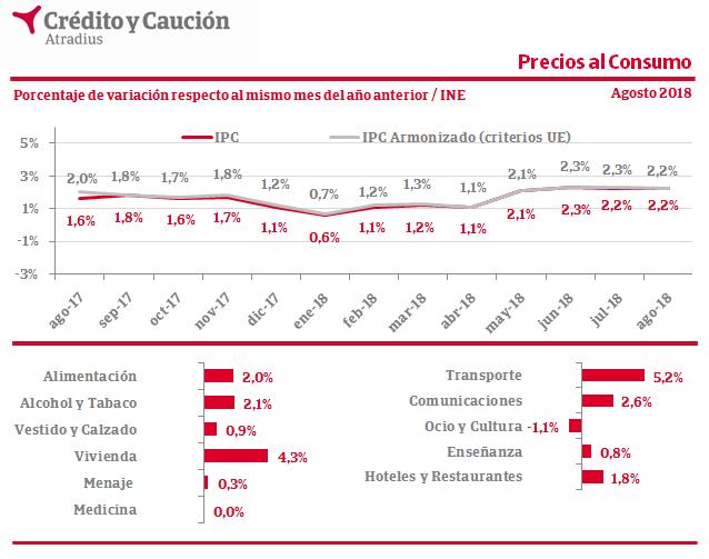 Cuadros de hipotecas , Credito y Caucion. 0f5bf98e-0ef4-4b7b-9575-e12d9918030e