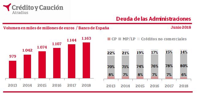 Cuadros de hipotecas , Credito y Caucion. 1abb1279-23ba-4e54-89b6-fa89b86dff7b