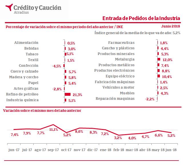 Cuadros de hipotecas , Credito y Caucion. 1d682f69-2c16-45d4-84f1-2cf3c199357d