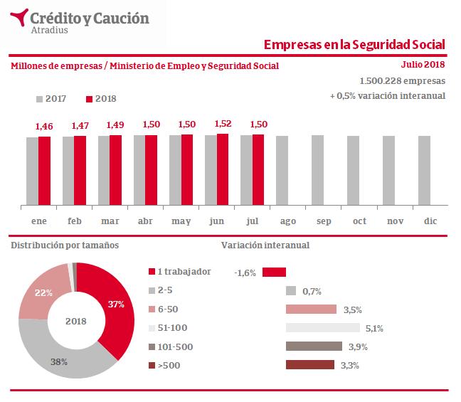 Cuadros de hipotecas , Credito y Caucion. 26b1213e-fa8d-4c2b-930f-bea5562546e7