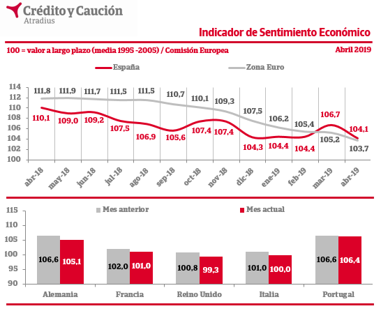 Cuadros de hipotecas , Credito y Caucion. 3985475c-6e5e-47fe-aa4e-13bbd6c69faf