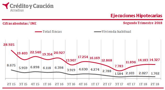 Cuadros de hipotecas , Credito y Caucion. 7d310067-f556-49be-865f-335f8034955e