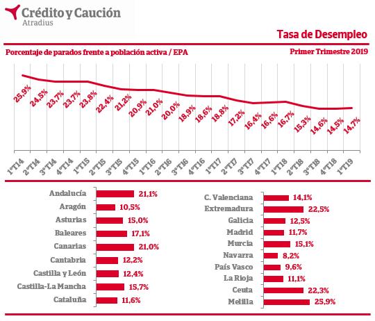 Cuadros de hipotecas , Credito y Caucion. 9cca06d6-ea54-4905-8f89-b0bce5bf7b37