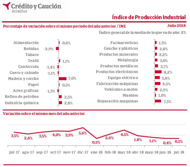 Cuadros de hipotecas , Credito y Caucion. Bddec229-09f4-4608-a980-56b3babc5024