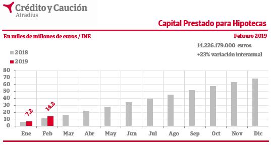 Cuadros de hipotecas , Credito y Caucion. Bf349c54-ea03-472d-89e6-95cfb74d7226