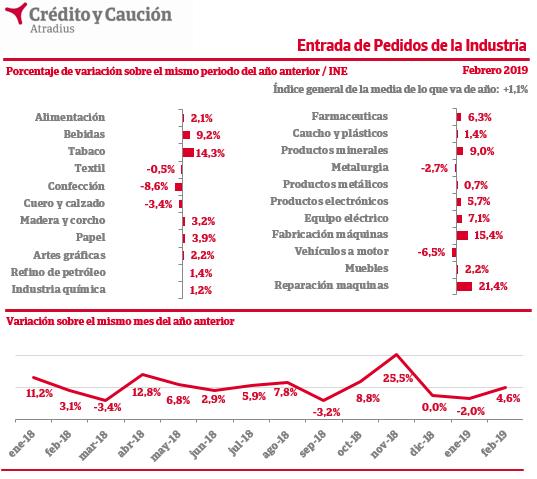 Cuadros de hipotecas , Credito y Caucion. C2278355-ba86-4192-9aa0-4935ae6167cb