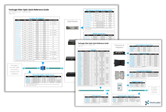 TechLogix Fiber Optic Reference Chart