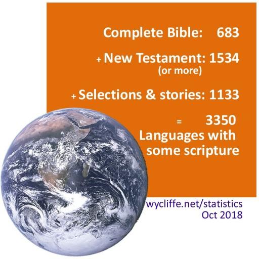 Scripture & Language Statistics 2018